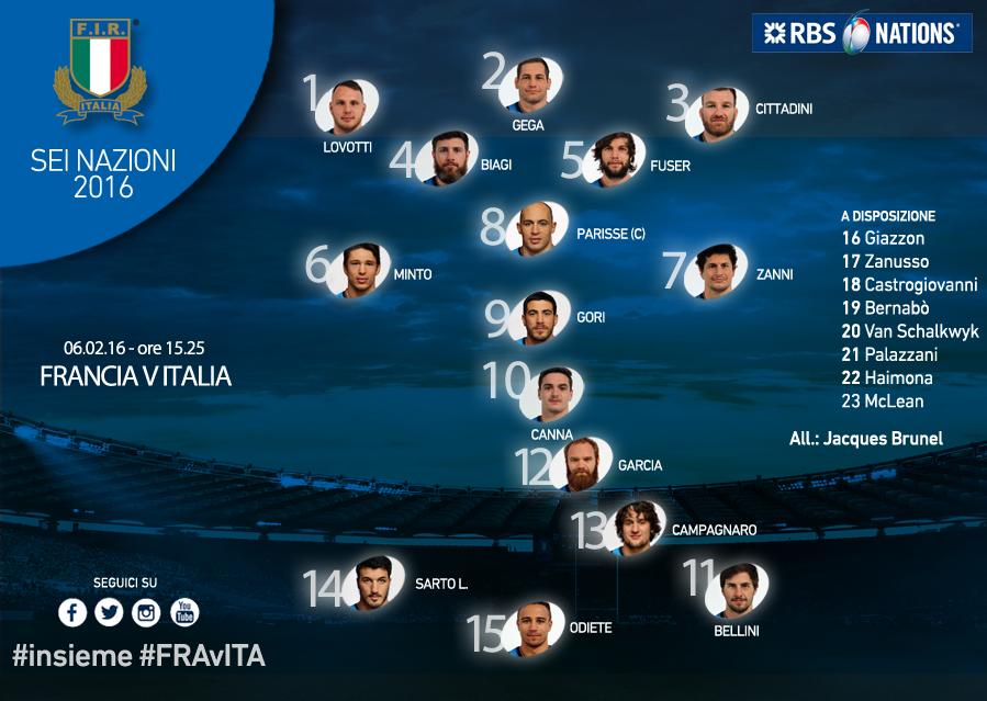 L'Italia che sfida la Francia nel Sei Nazioni 2016