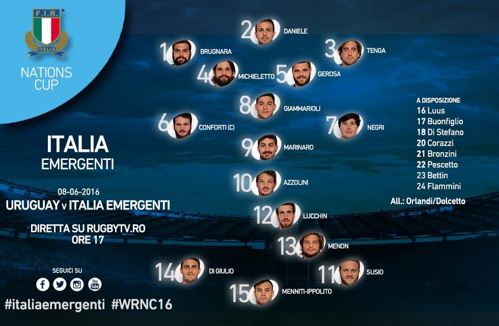 Uruguay v Italia Emergenti