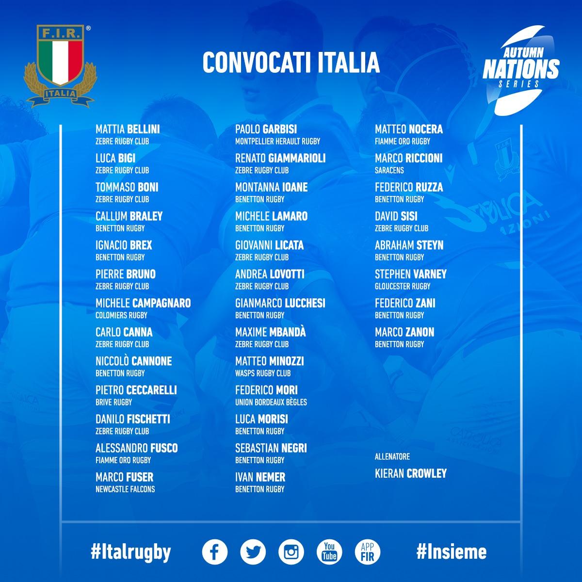 convocati italia raduno verona 2021