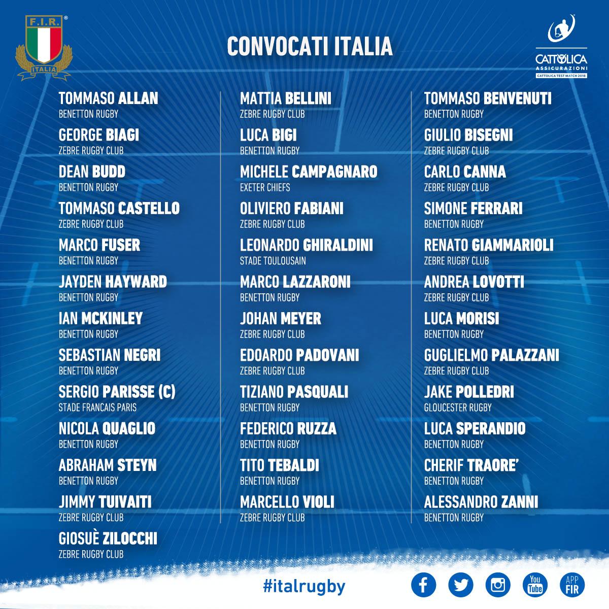 convocati 37 italia 2018