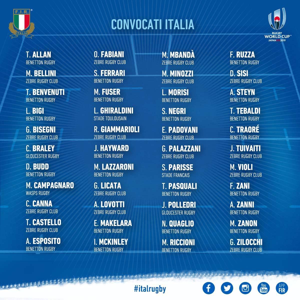 convocati italia squad 44