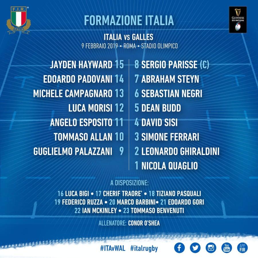 formazione italia galles 2019