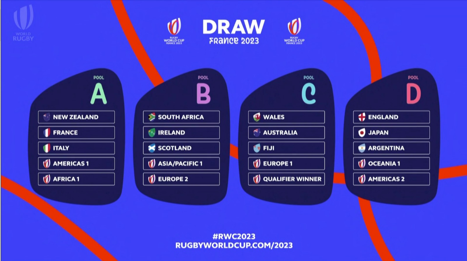 gironi mondiale 2023