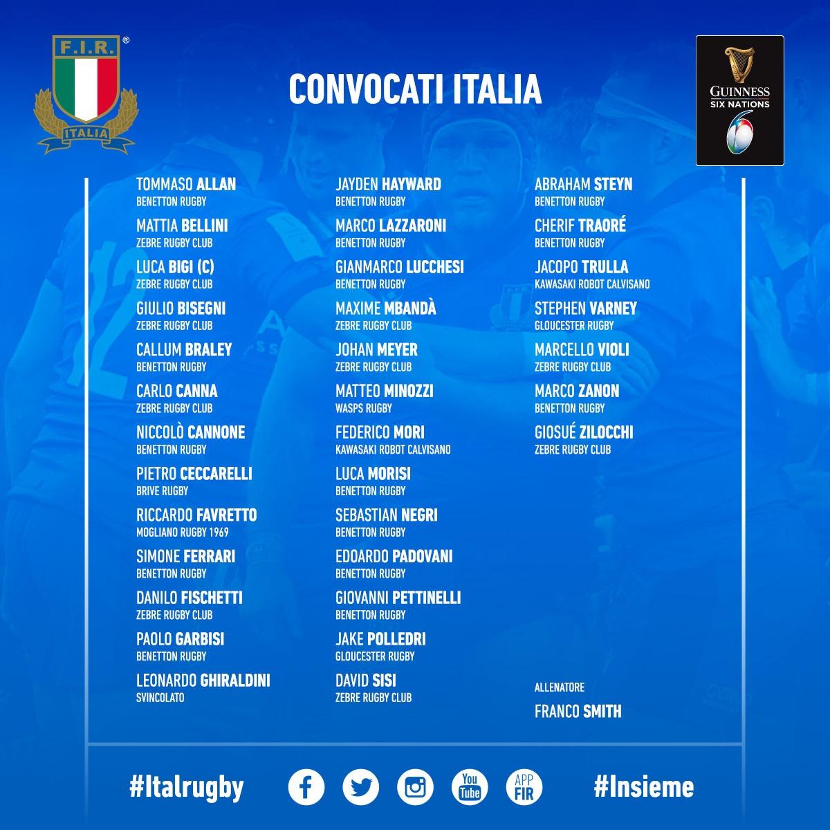 grafica convocati italia ottobre 2020