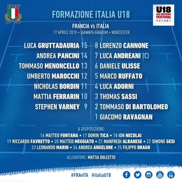 formazione italia francia sixnationsu18