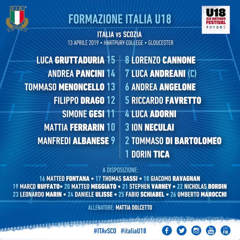 formazione italiau18 scozia
