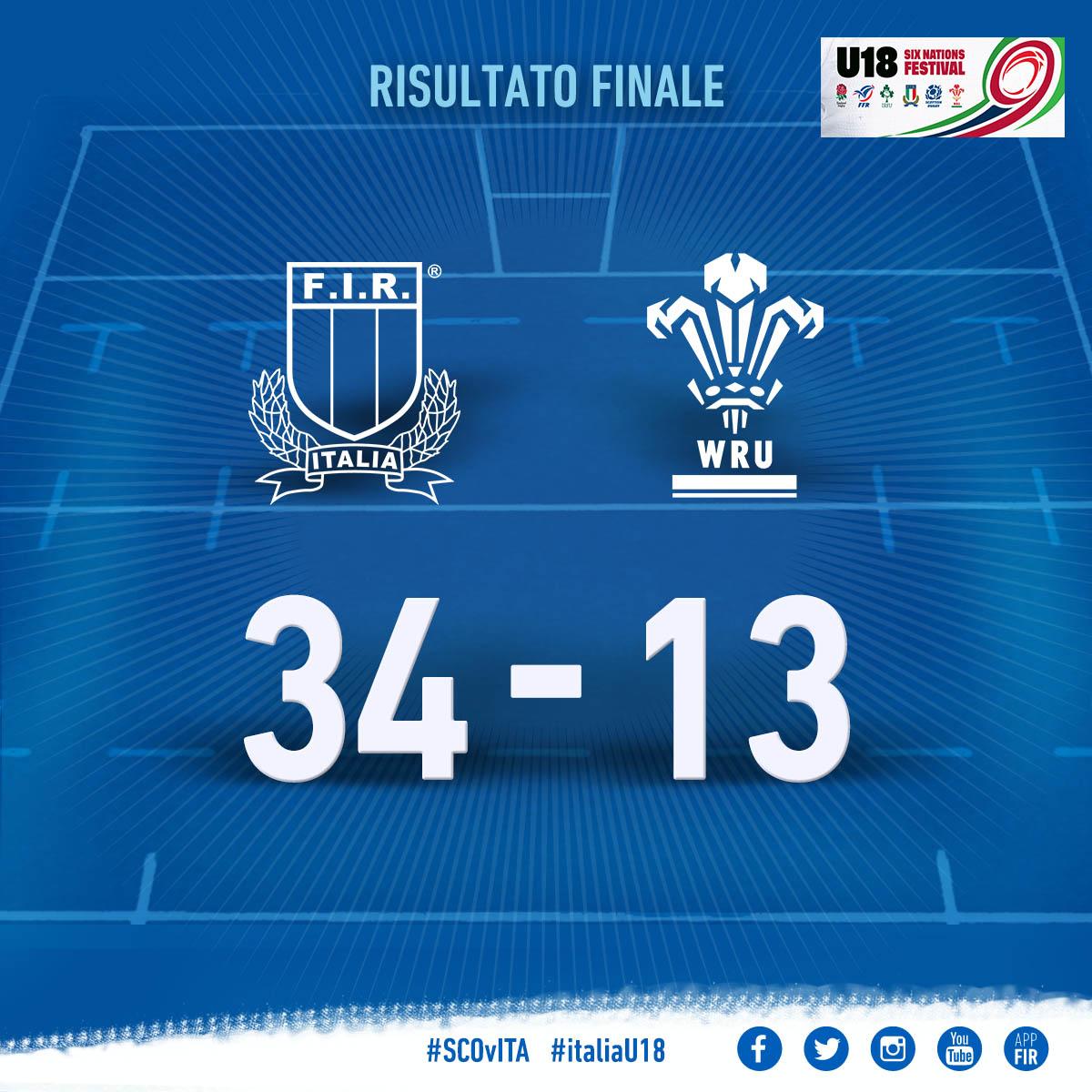 italia u18 risultato galles