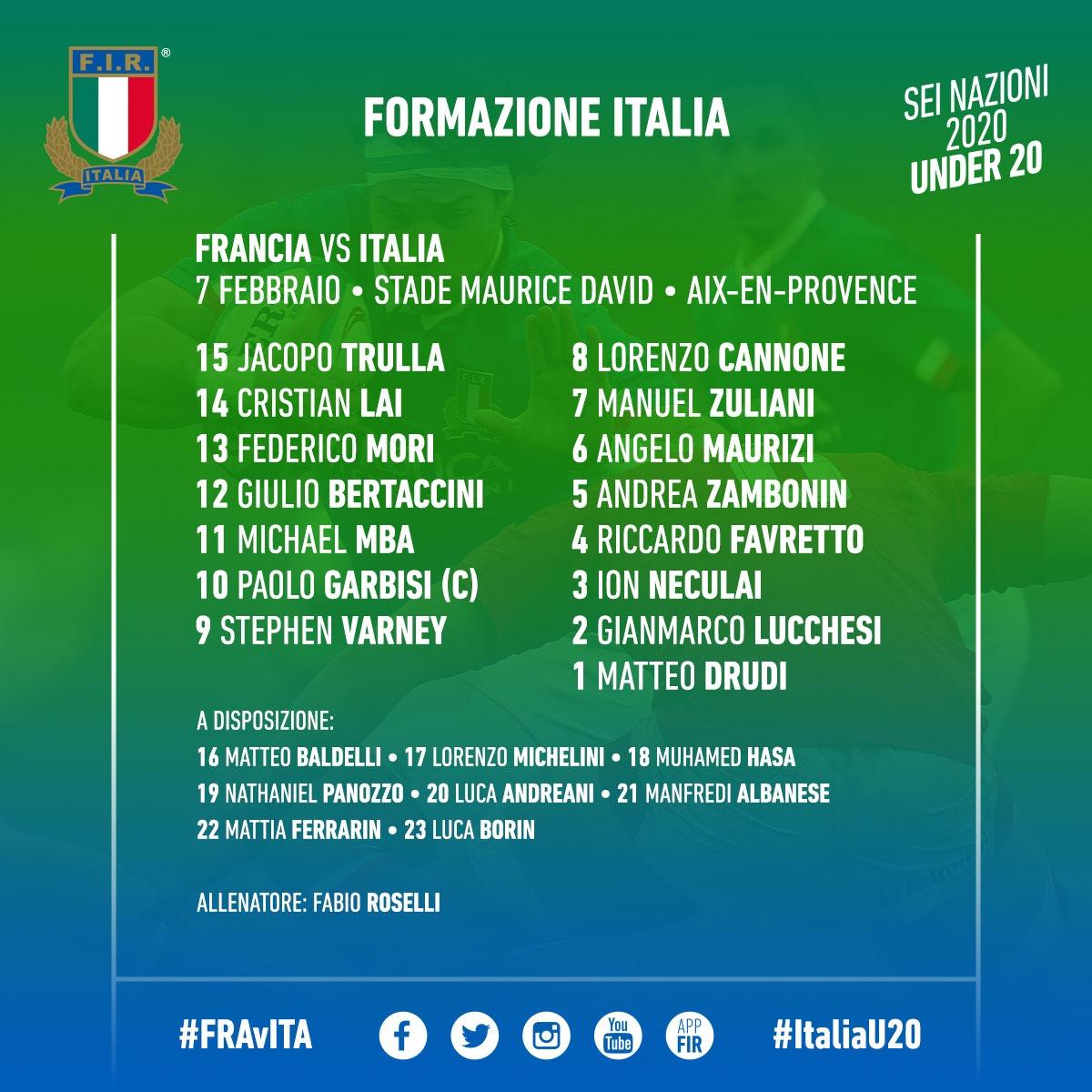 formazione italia u20 francia 2020