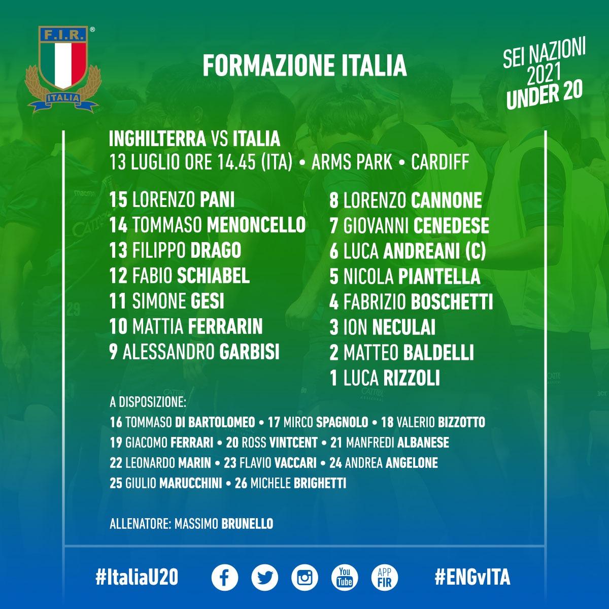 formazione italia inghilterra u20 2021