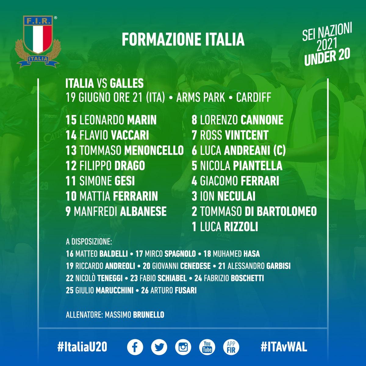 formazione italia u 20 galles