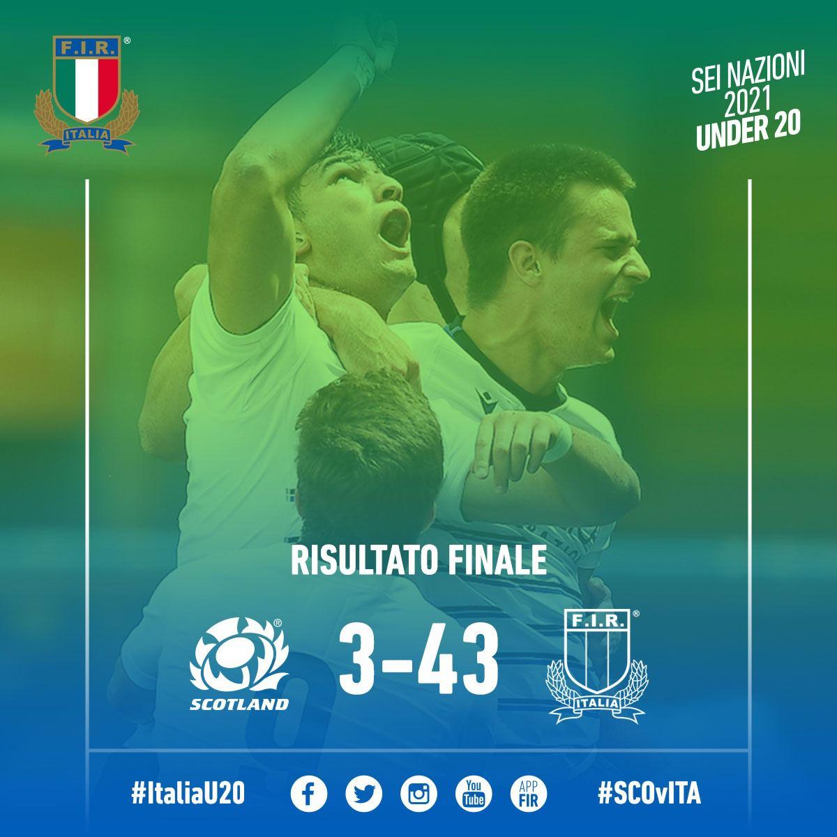 risultato italia u20 scozia 2021