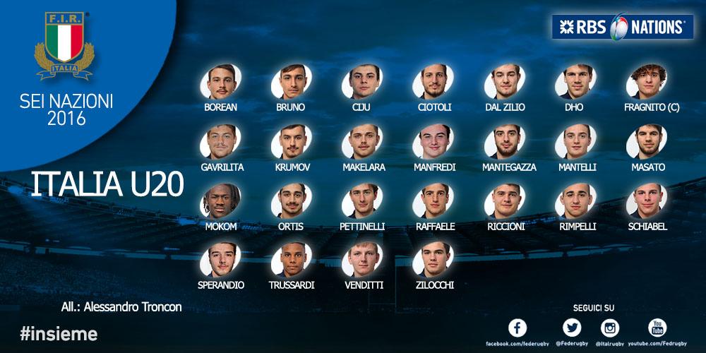 Italia U20 squadra