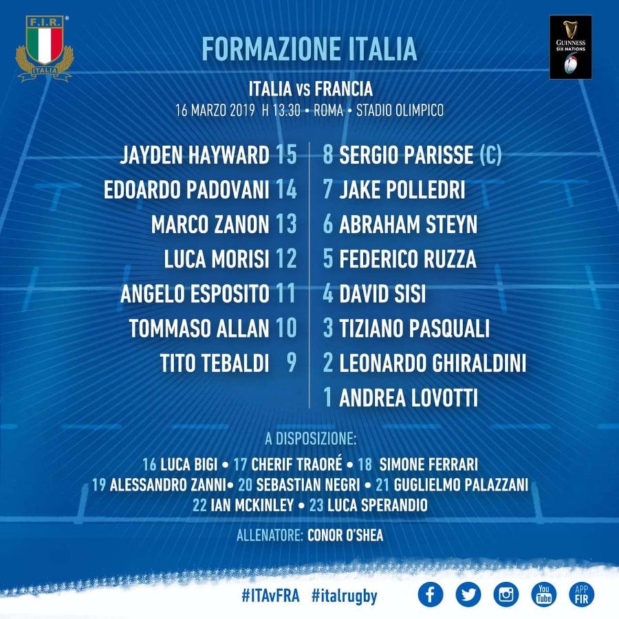 formazione_italia_francia_.jpg