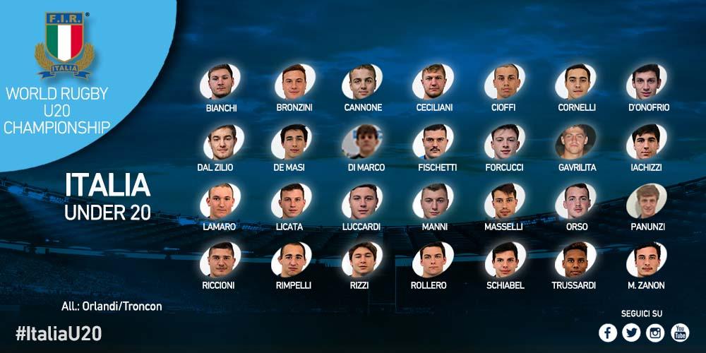italiau20 worldchampionship 2017