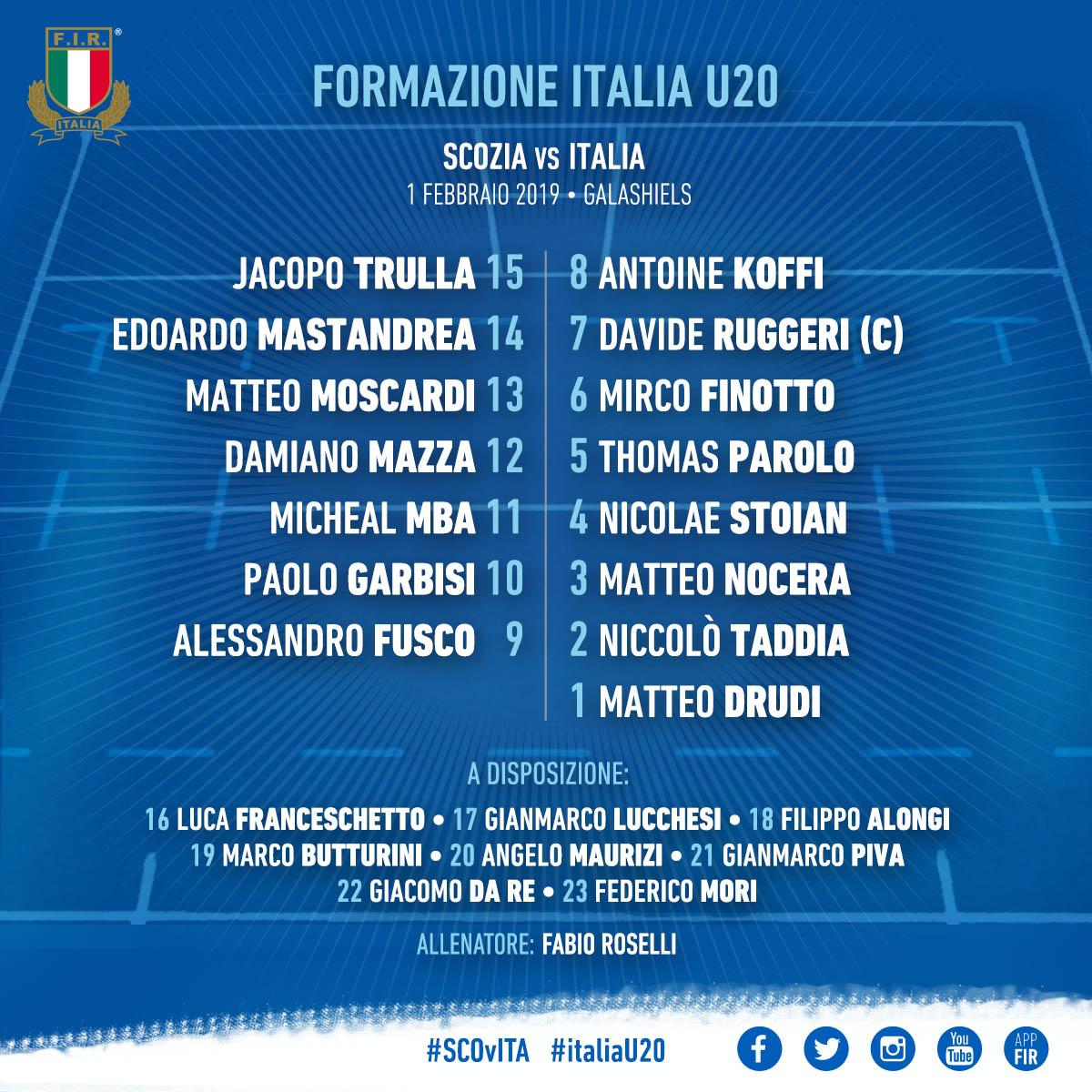 scozia italia u20 formazione
