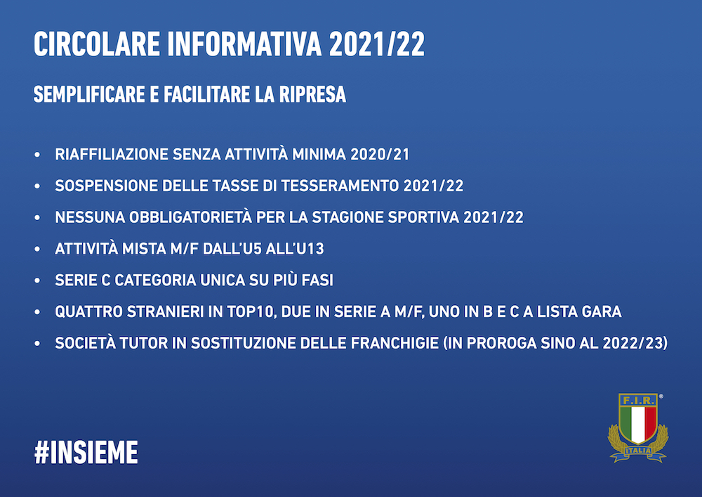 CircolateInformativa2122
