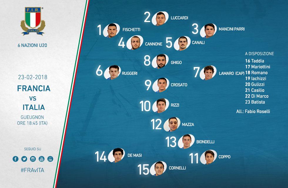 FRANCIA ITALIA FORMAZIONE U20