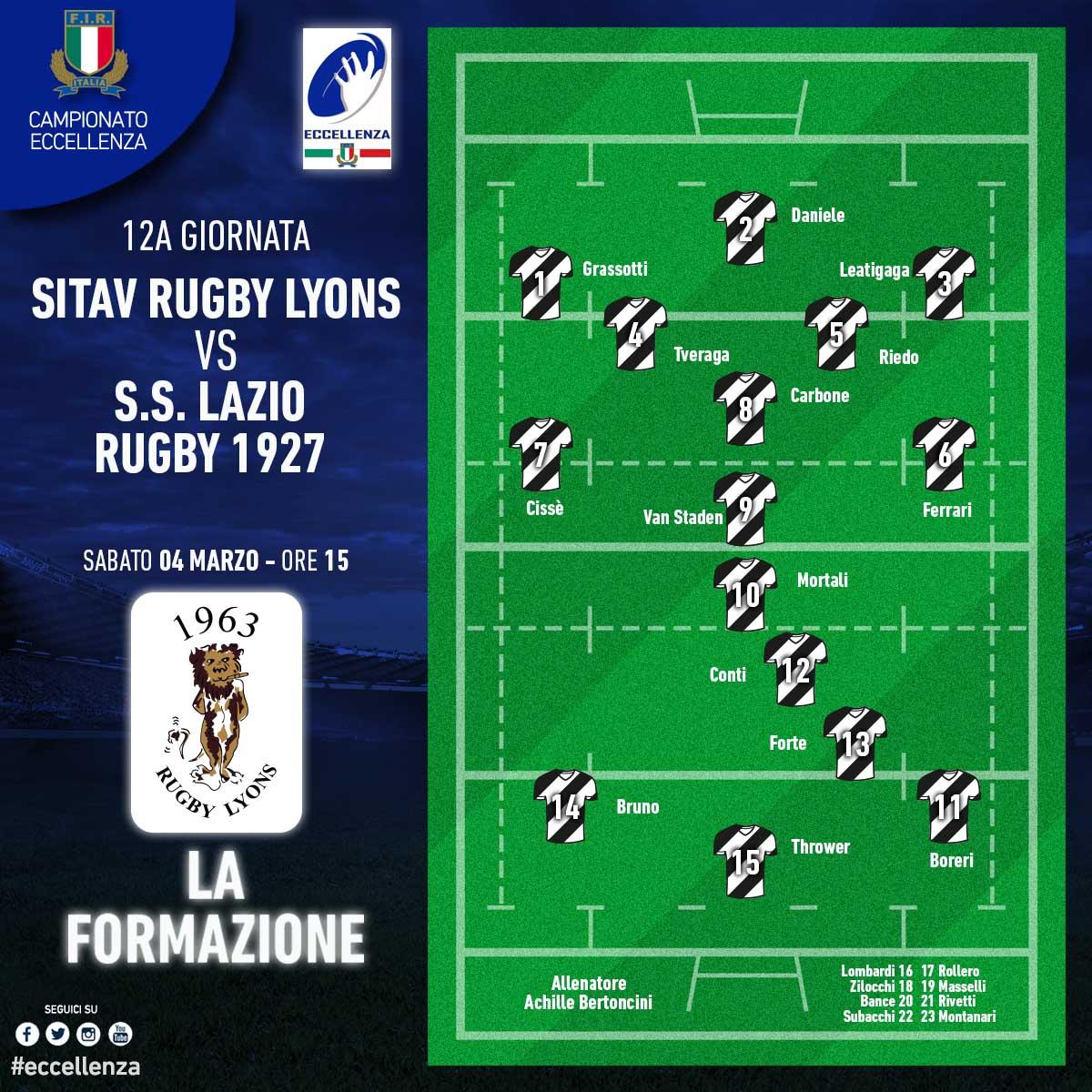 Formazione Lyons - Lazio