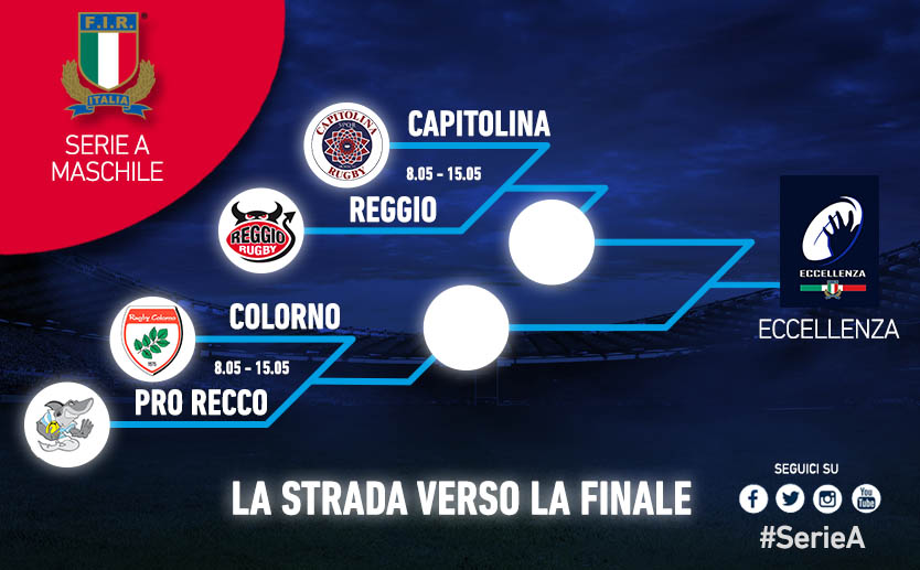 play-off serie a